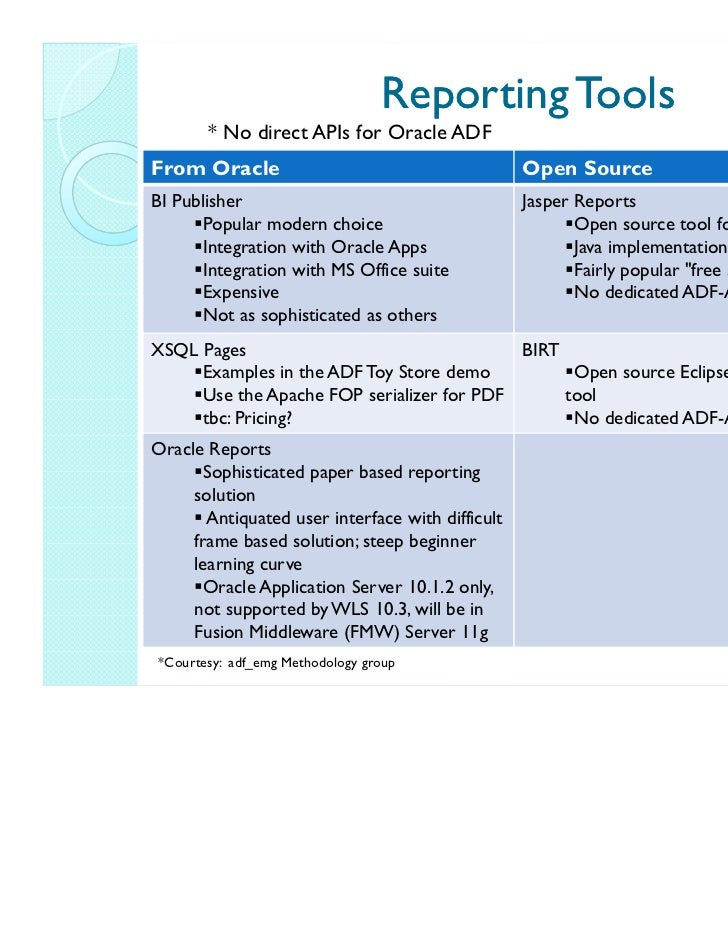 apache office tutorial for beginners pdf