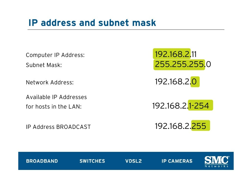 ip classes and subnet mask pdf
