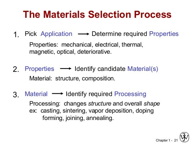 introduction to material science and engineering pdf