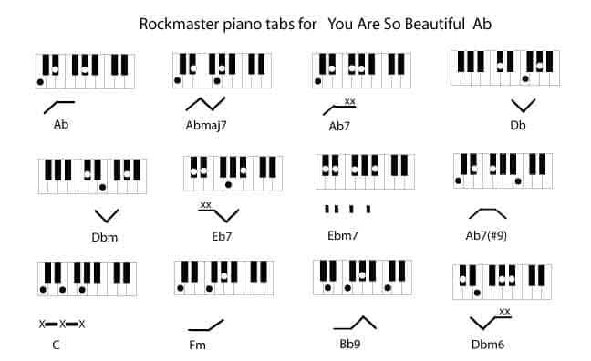 you are so beautiful chords pdf